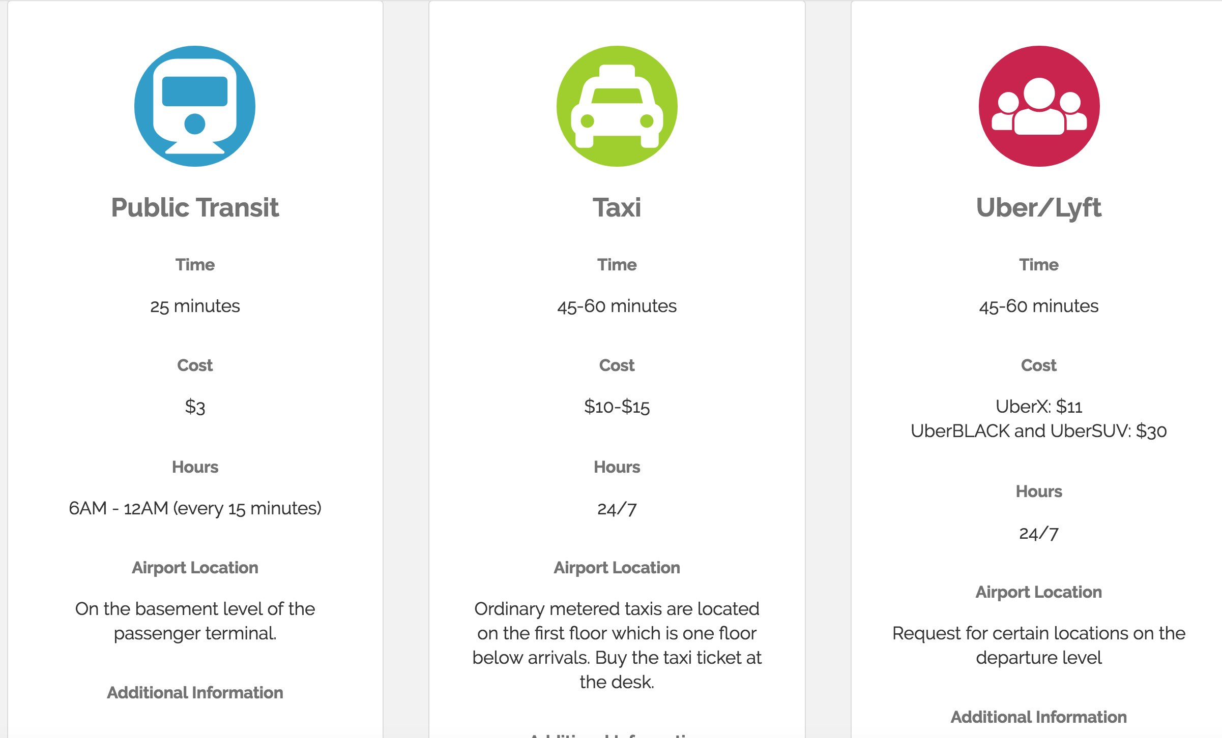 Bangkok Transportation Comparison Guide